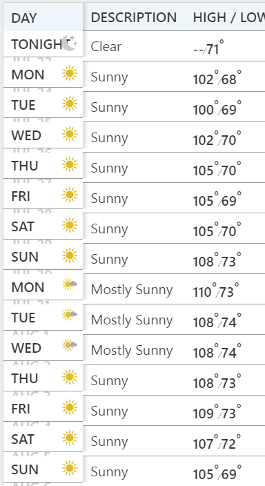 temp-hell.