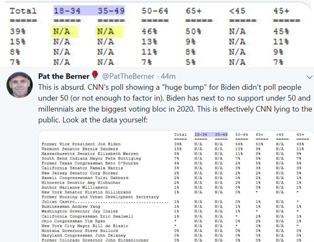 CNN-RIGGED-POLL-UNDER-20 copy